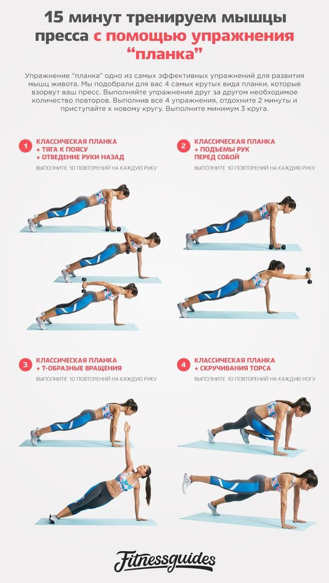 Упражнение «планка» отлично тренирует мышцы спины и пресса