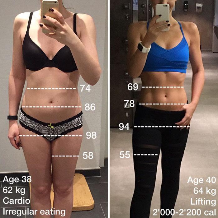 Правильно делаем замеры тела во время похудения