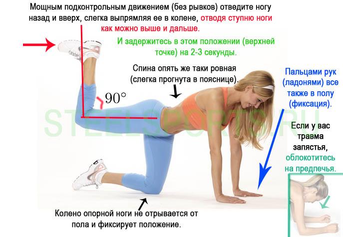 """Все виды упражнения """"отведение ног"""". делаем ноги и ягодицы красивыми…"""