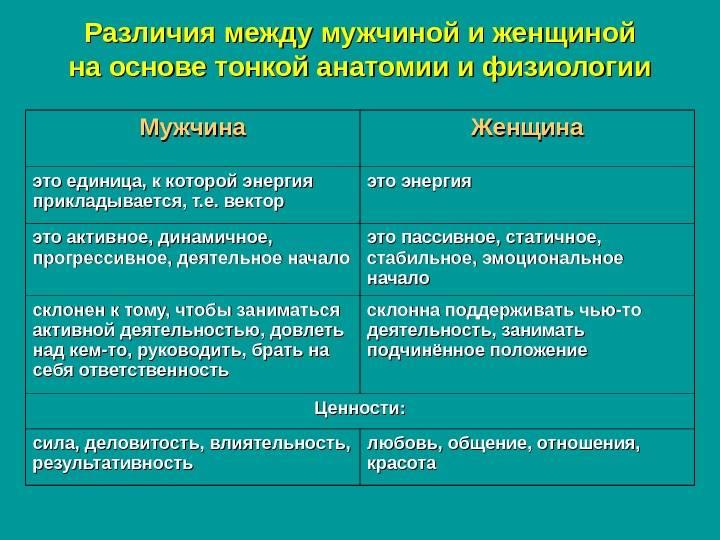 Какая разница в возрасте между мужчиной и женщиной является идеальной :: инфониак