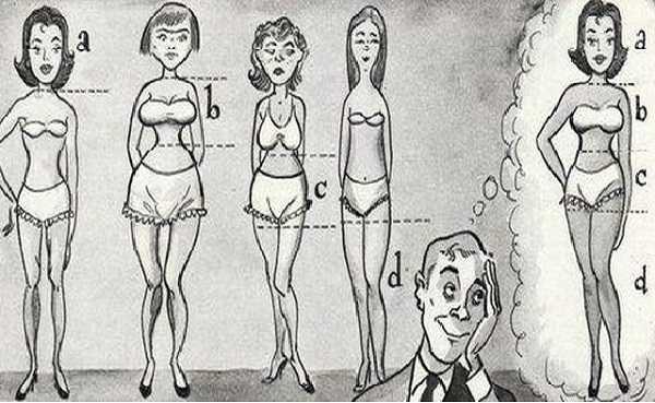 Что нравится мужчинам в женщине и почему. какие женщины нравятся мужчинам