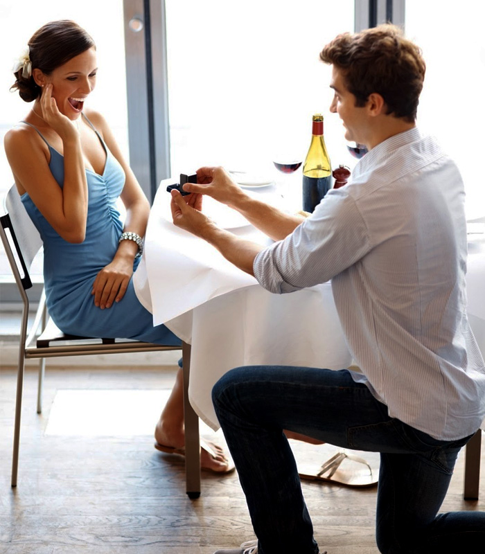 Как выбрать мужчину для удачного замужества - психологический тест