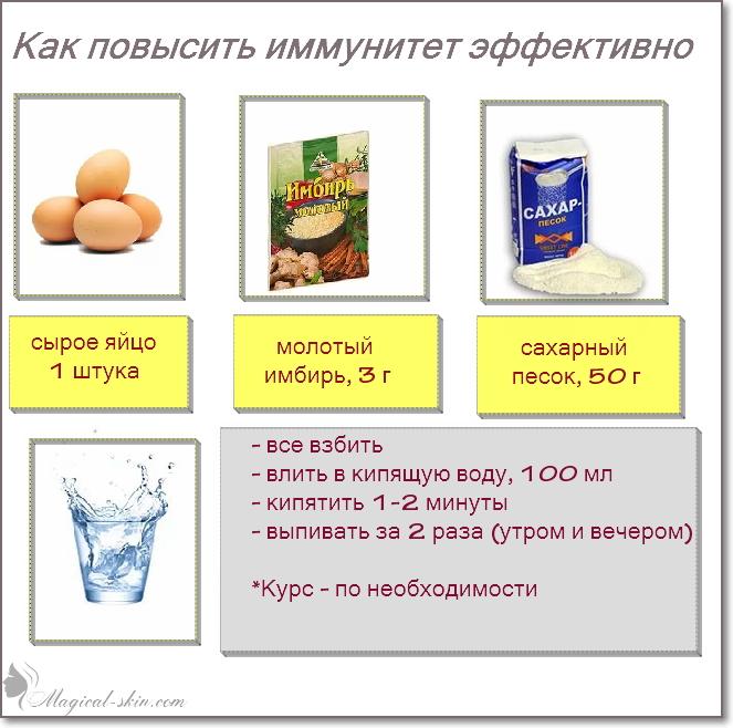 Список лучших препаратов повышающие иммунитет у взрослых