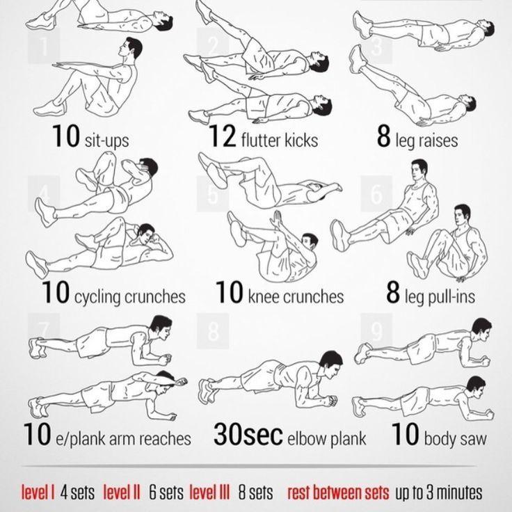 Программа тренировок для дома мужчинам