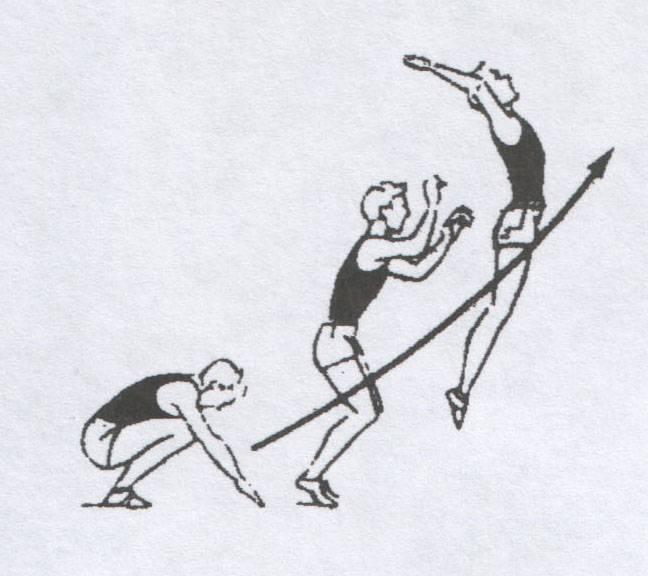 Как научиться прыгать высоко, упражнения на прыгучесть
