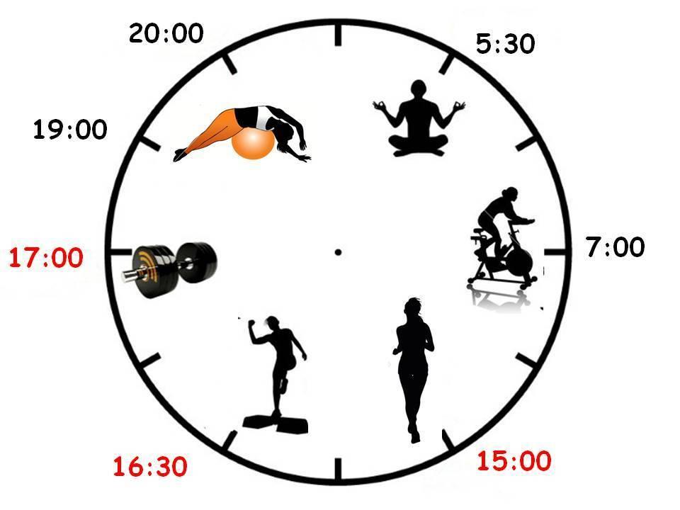 Сколько нужно пить воды в день – o sporte