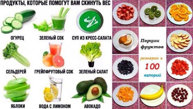 Пп смузи - 15 рецептов
