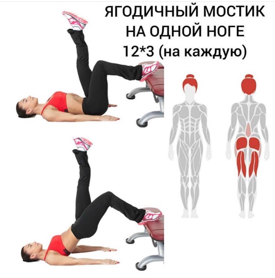 Лучшие упражнения для бедер и ягодиц: комплекс для выполнения