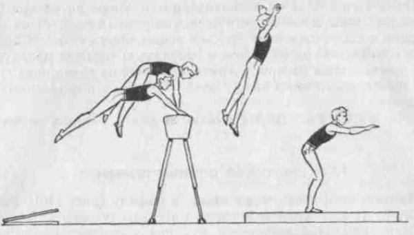 Опорные прыжки. техника выполнения опорного прыжка через козла
