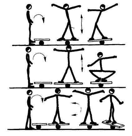 Упражнения на динамическое равновесие