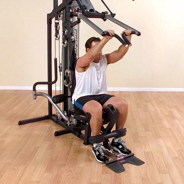 Тренажеры для дома на все группы мышц: какие лучше и почему, обзор и сравнение самых популярных моделей