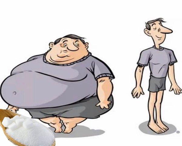 В чем причины ожирения и чем оно опасно?
