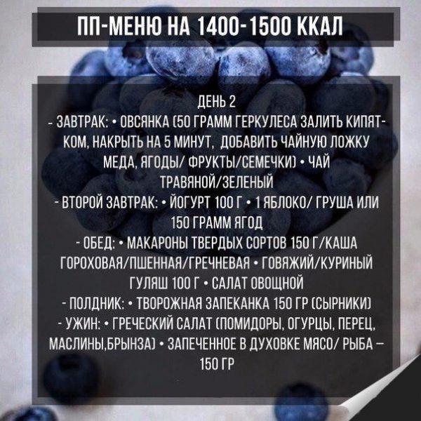 Диета 1400 калорий — худей без фитнеса!