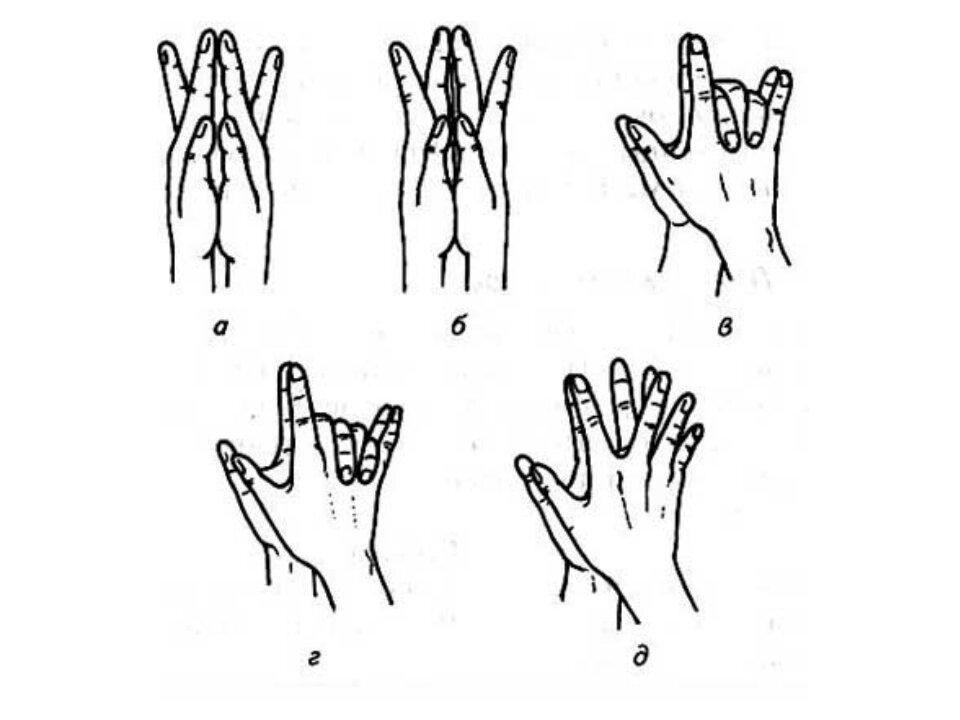 Упражнения для тренировки пальцев рук