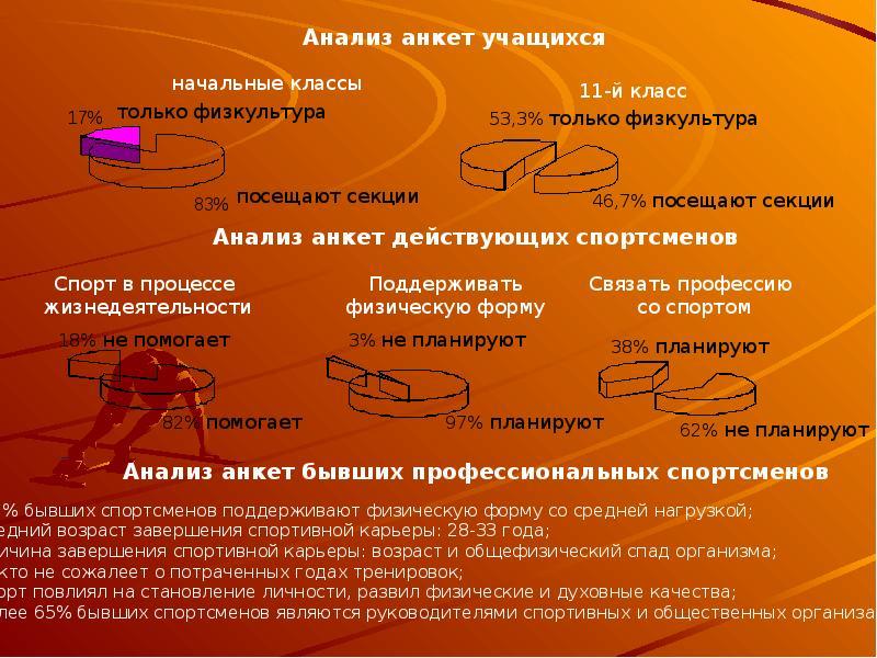 Влияние физкультуры на организм человека