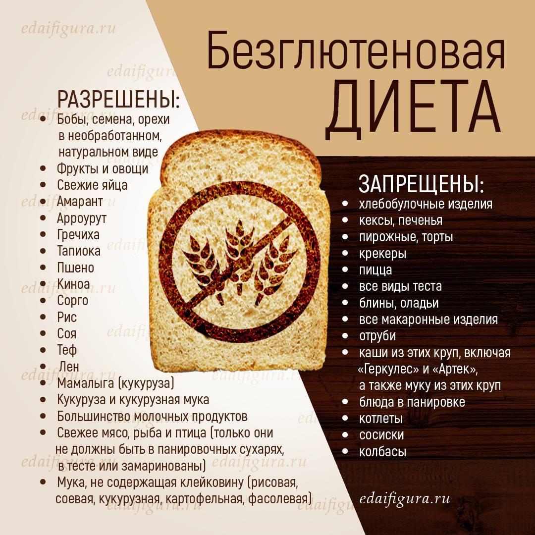 Безглютеновые рецепты