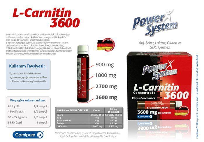 L-carnitine от maxler: как принимать, что нужно знать о добавке