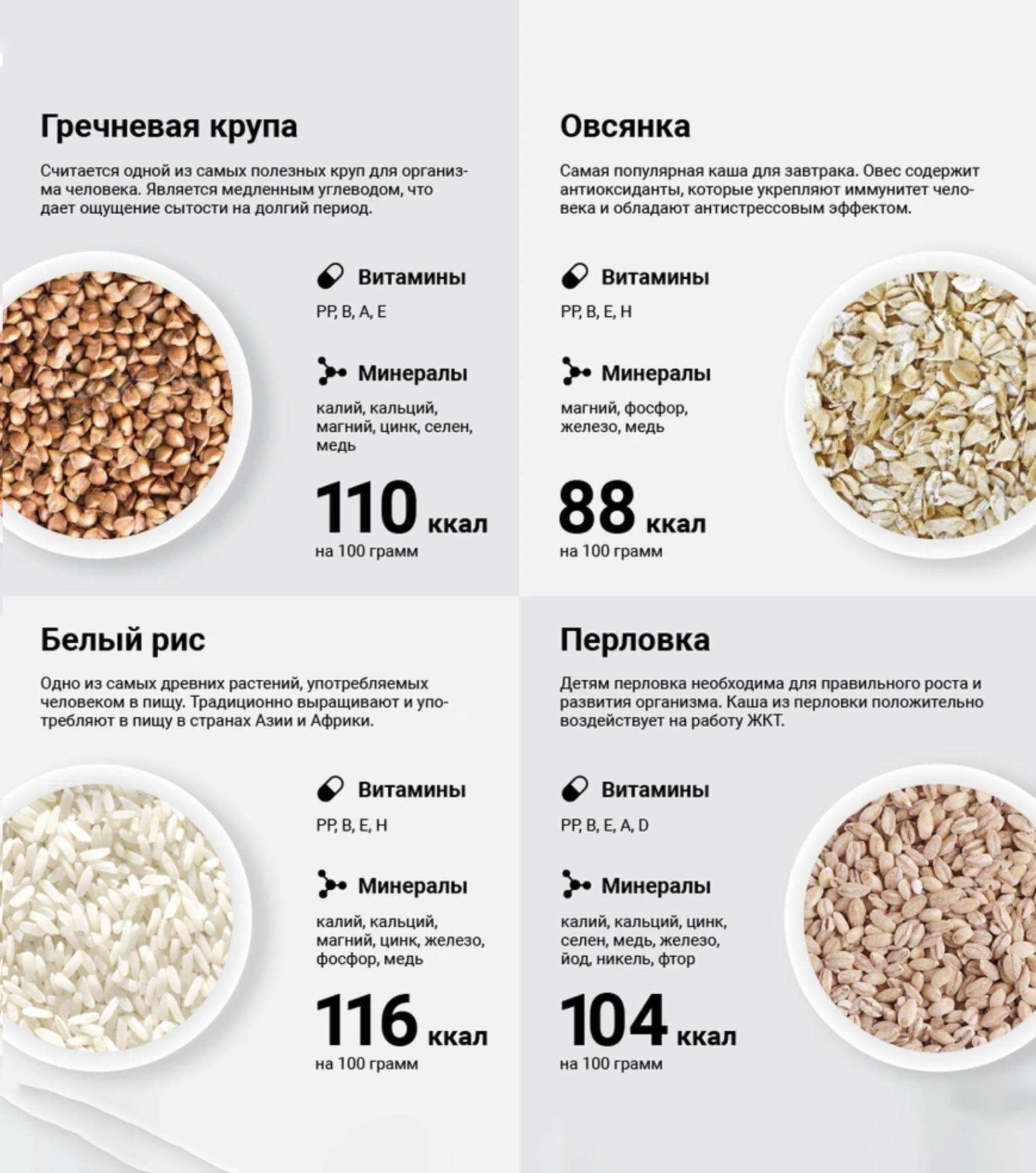 Полезен ли белый рис? польза и вред для организма