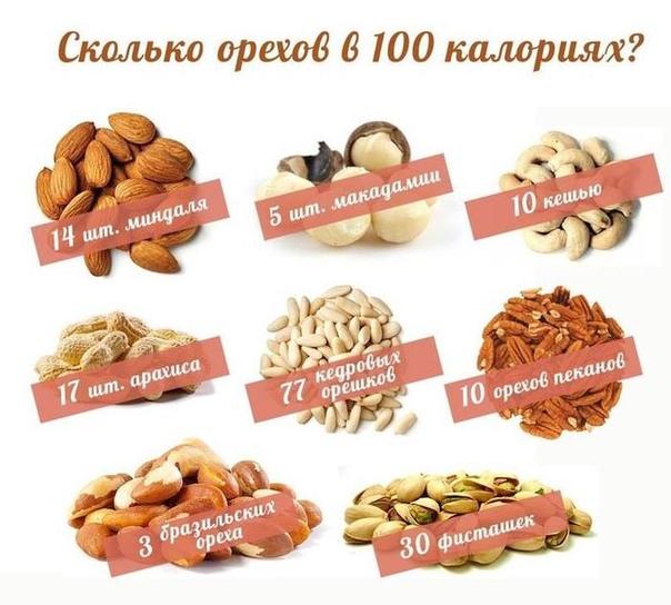 Орехи и вес