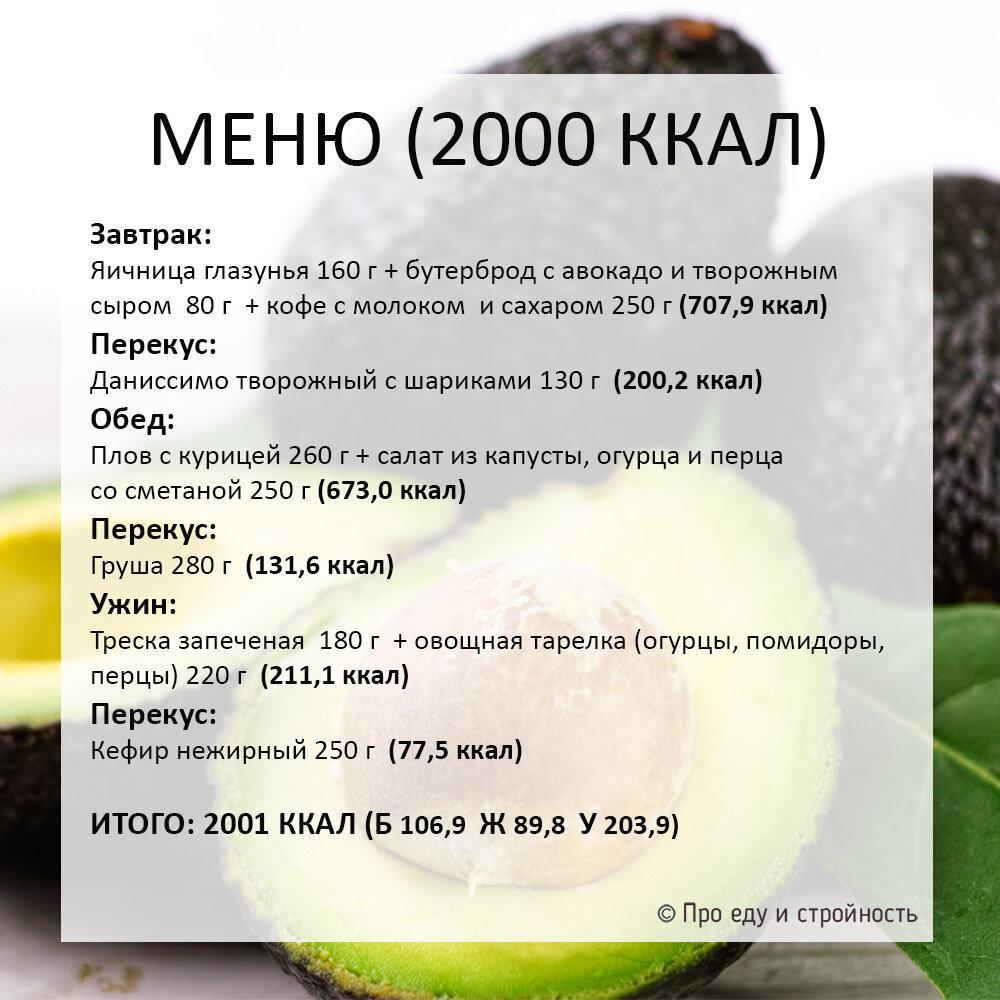 Диета и меню на 1200 калорий в день