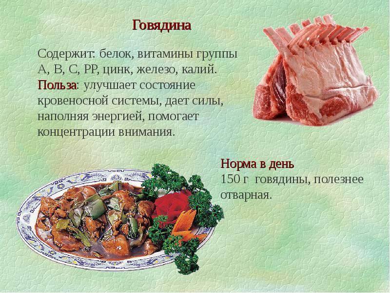 Вред мяса для организма человека, 6 мифов и их разоблачение