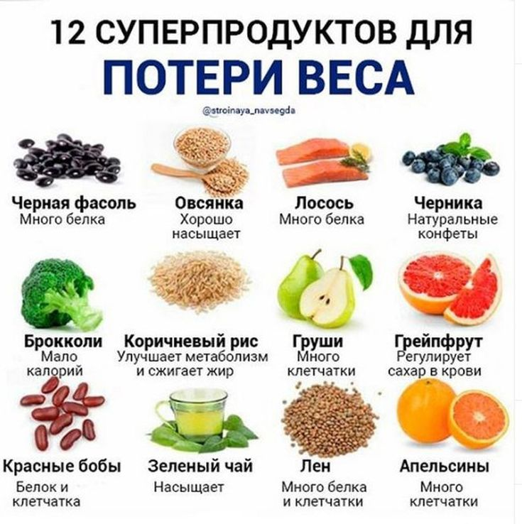 Какие фрукты можно есть при похудении  - правила употребления  
