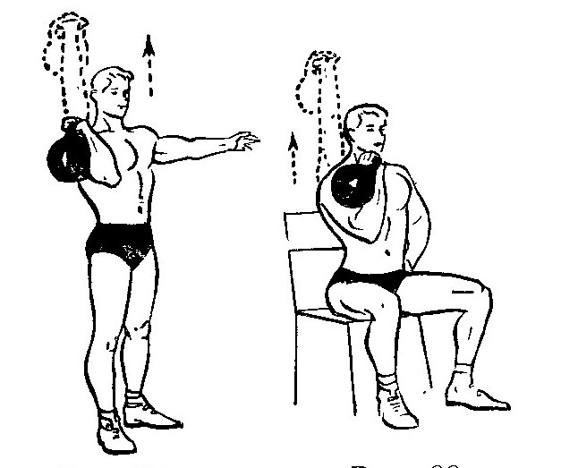 15 упражнений с гирями для женщин, чтобы улучшить тонус мышц всего тела