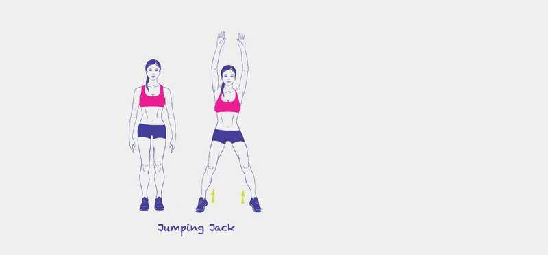 Прыжки джека техника выполнения. упражнение jumping jack. минусы и противопоказания упражнения