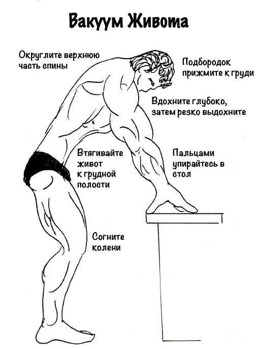 Вакуум живота: почему это упражнение для похудения и тренировки пресса бесполезно + 4 мифа о пользе