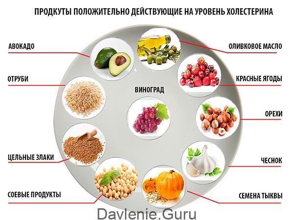 Как снизить сахар в крови – народные методы и диета