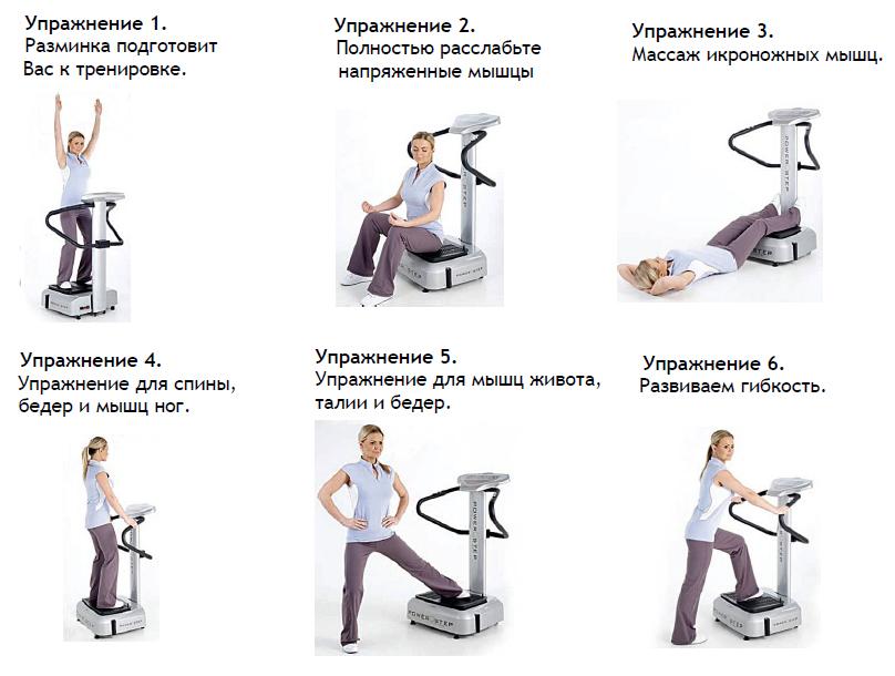 Вибромассажер для похудения: правда или миф. можно ли похудеть при помощи вибромассажера
