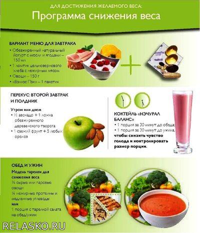 10 основных принципов правильного питания для снижения веса