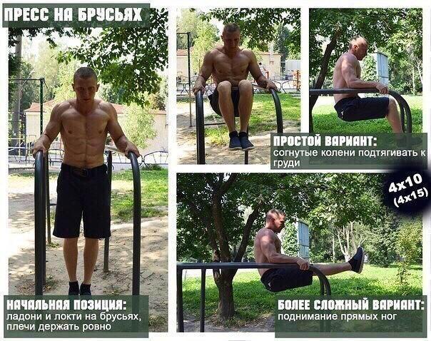 Программы тренировок на турнике и брусьях на мышечную массу и для начинающих   turnik-men.ru - турник, турникмен, упражнения на турнике