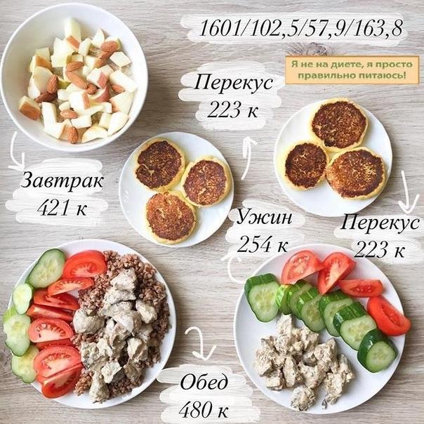 """Программа питания """"худей со вкусом!"""" на 7 дней (1500ккал)"""