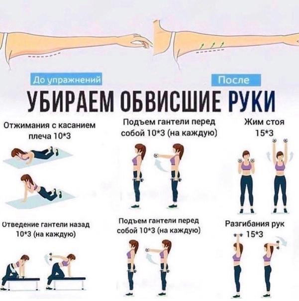 Быстрые и простые упражнения для похудения рук и подтяжки висящей кожи в домашних условиях