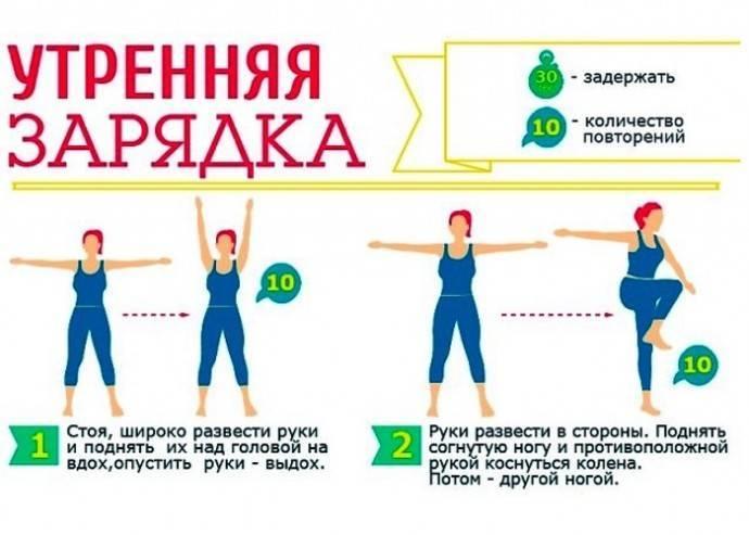 Как правильно делать зарядку утром, для мужчин и женщин