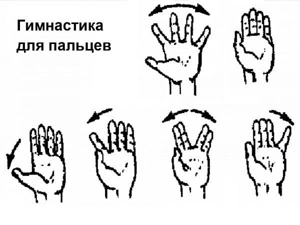 Растяжка пальцев рук для игры на гитаре