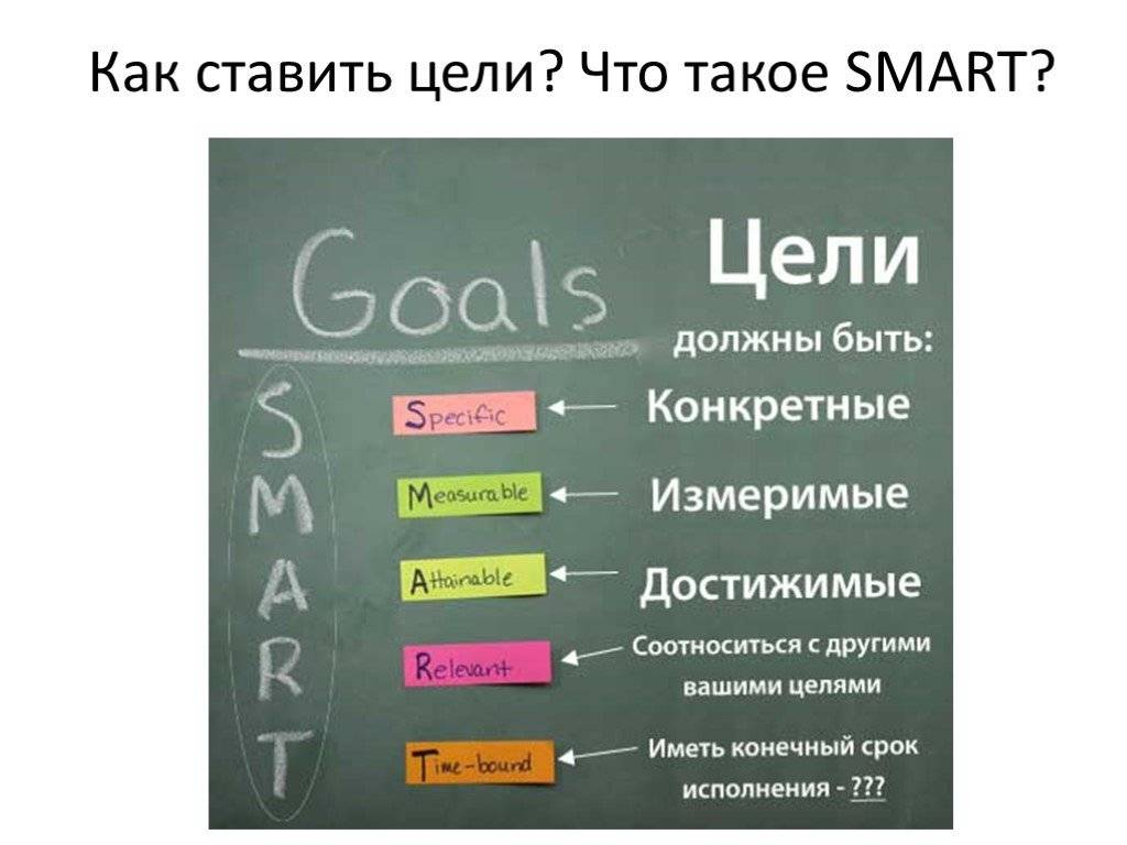 Как достичь своих целей? пошаговый план достижения цели