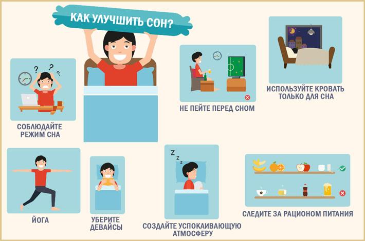 Советы как улучшить качество сна