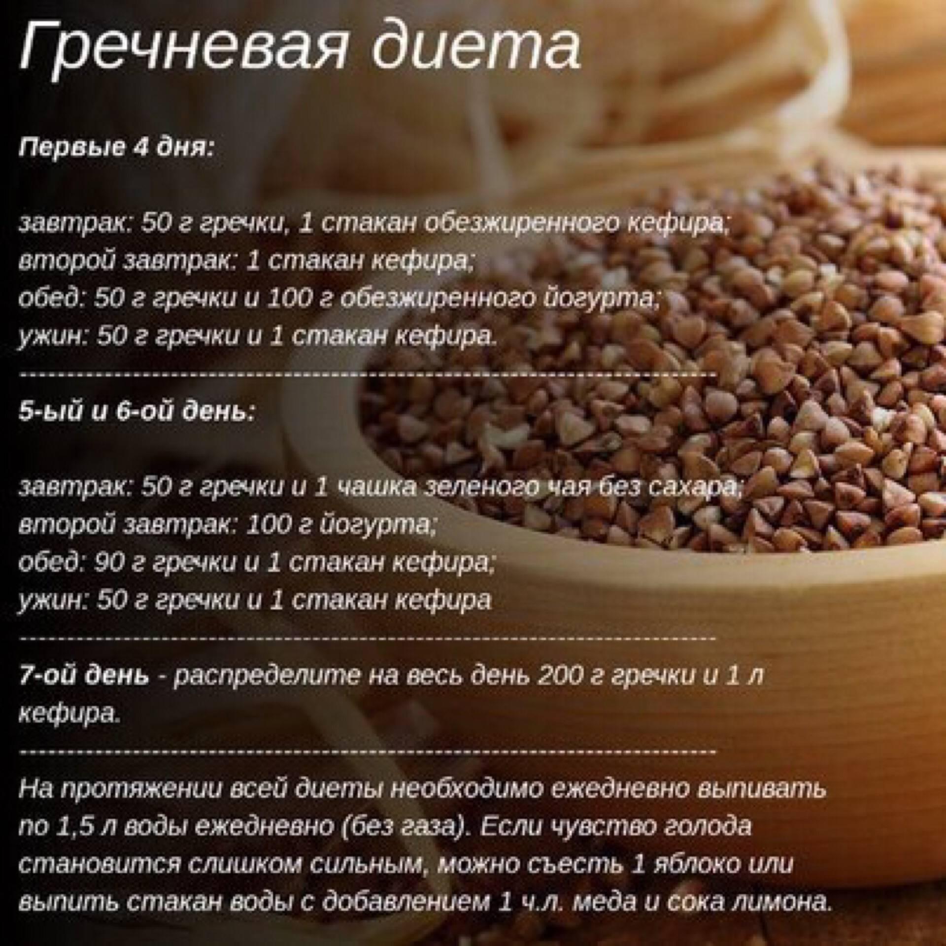 Как принимать кефир для похудения - рецепты