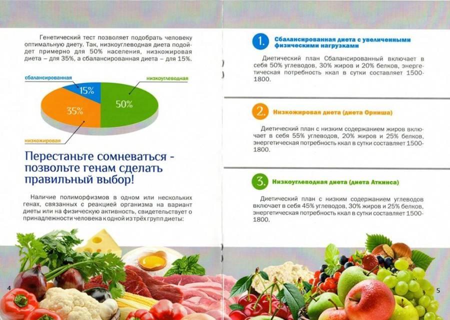 Низкоуглеводная диета для похудения: принципы, польза и противопоказания, меню на неделю, рецепты