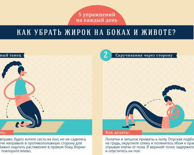 Упражнения для живота и талии: комплексы с гантелями и без для похудения боков, подтягивания животика