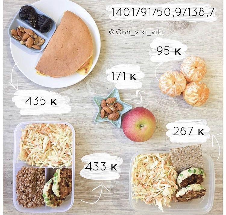 Меню на 1400 калорий в день на неделю с бжу. 1400 калорий в день — твоя новая норма. меню, с которым ты обязательно похудеешь. | здоровое питание