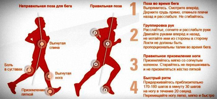 Как научиться быстро бегать - советы, рекомендации, видео уроки