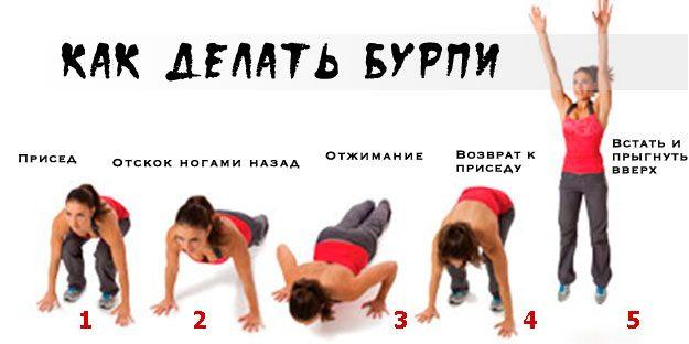 Техника выполнения и особенности упражнения берпи
