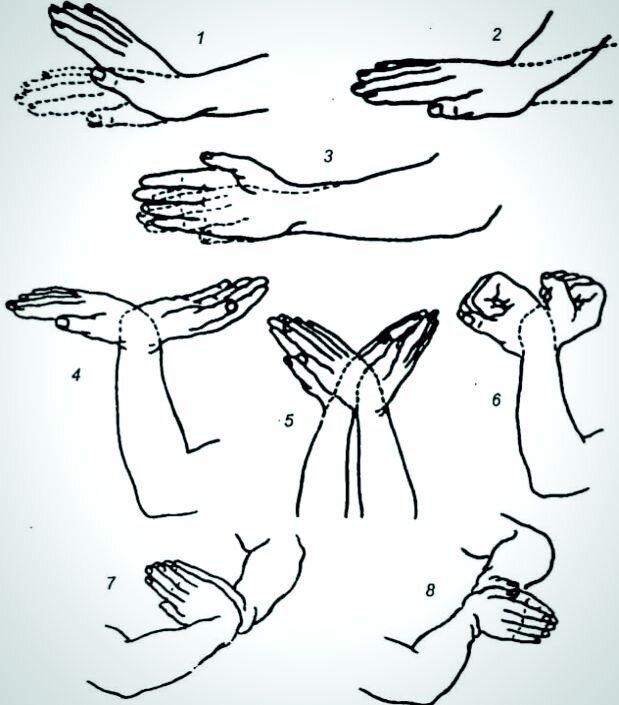 Как укрепить кисти рук: йога, турник, тренажер powerball