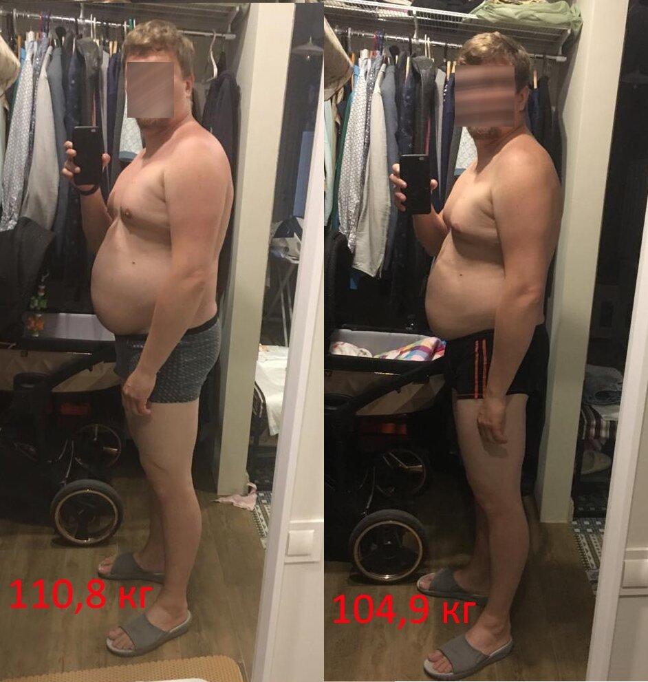 Голодание 7 дней фото до и после - красота и здоровье