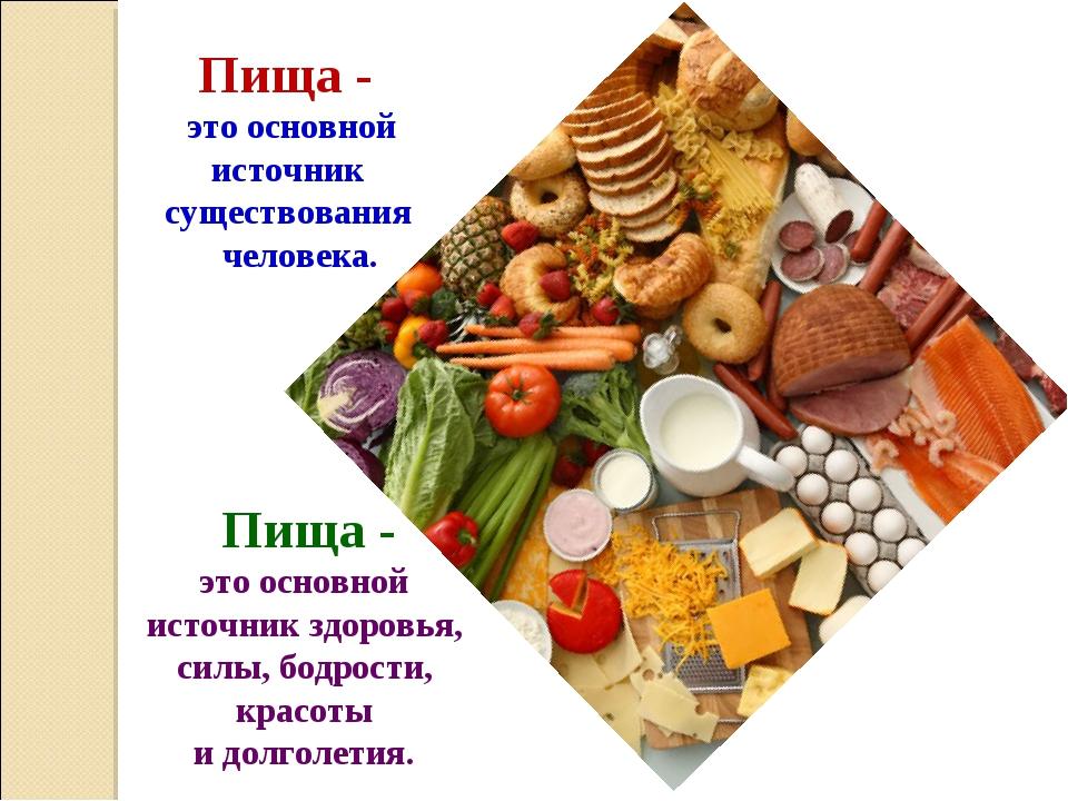 Список продуктов для правильного питания и похудения