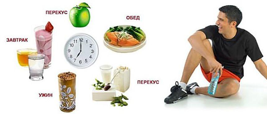 От скелета до атлета: три золотых правила повышения веса для мужчин