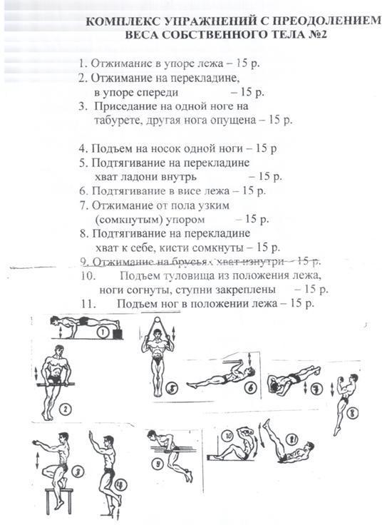 Тело античного бога: программа тренировок с собственным весом - dailyfit